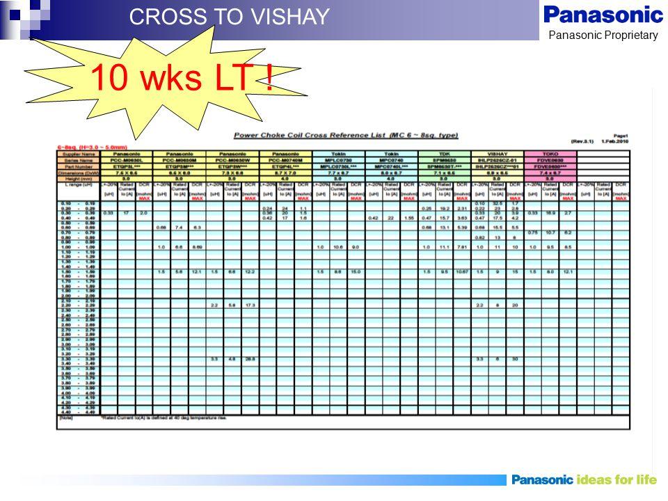 CROSS TO VISHAY 10 wks LT !
