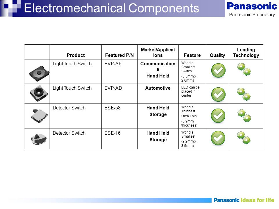 Electromechanical Components