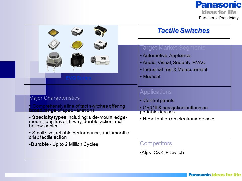 Tactile Switches Target Market Segments Applications Competitors