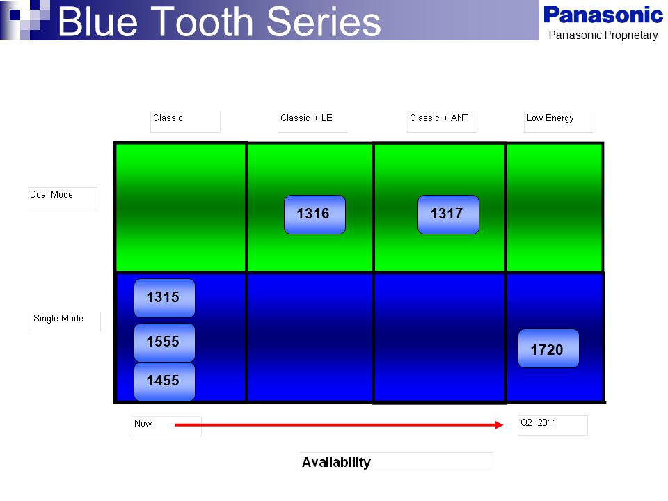 Blue Tooth Series 1316 1317 1315 1555 1720 1455