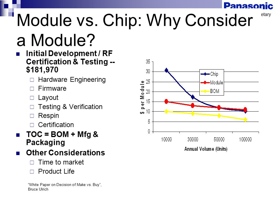 Module vs. Chip: Why Consider a Module