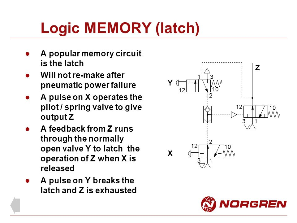Logic MEMORY (latch) A popular memory circuit is the latch