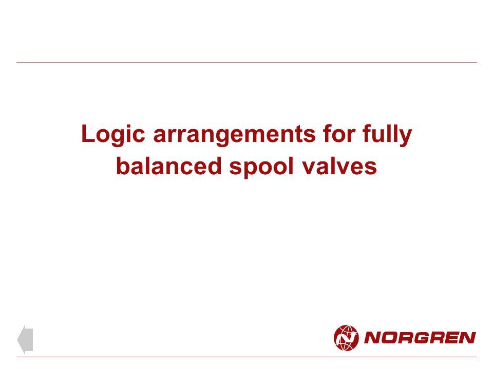 Logic arrangements for fully balanced spool valves