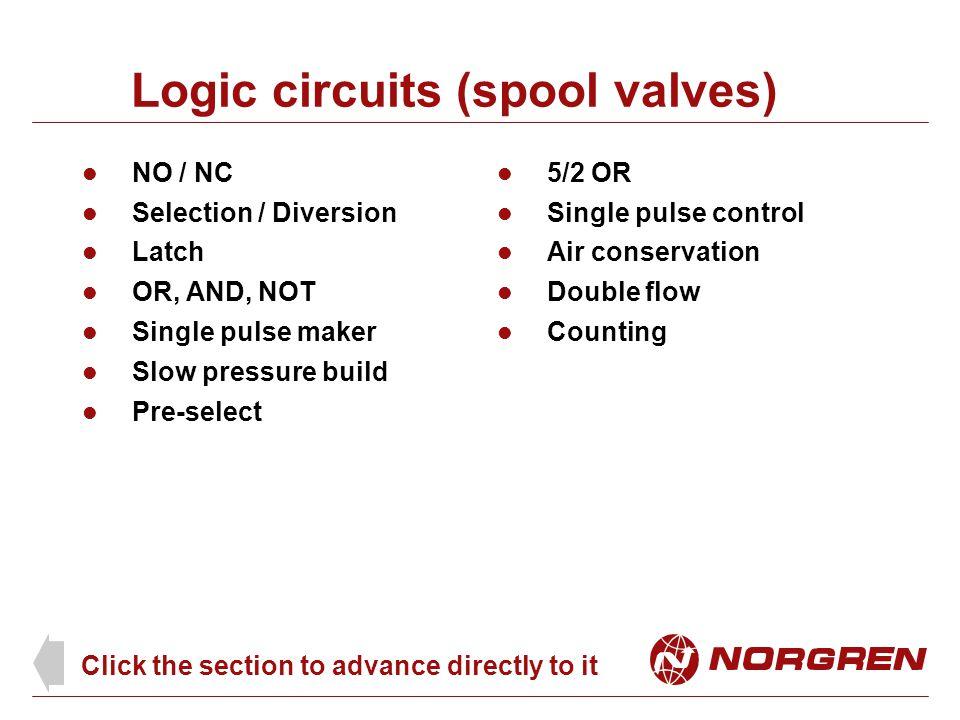 Logic circuits (spool valves)
