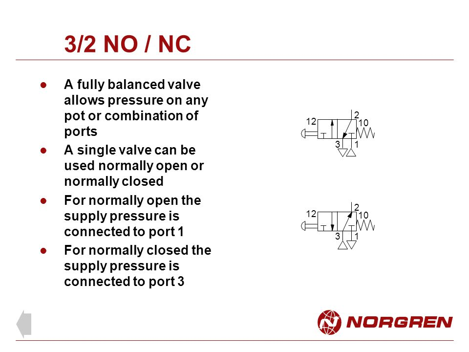 3/2 NO / NC A fully balanced valve allows pressure on any pot or combination of ports. A single valve can be used normally open or normally closed.