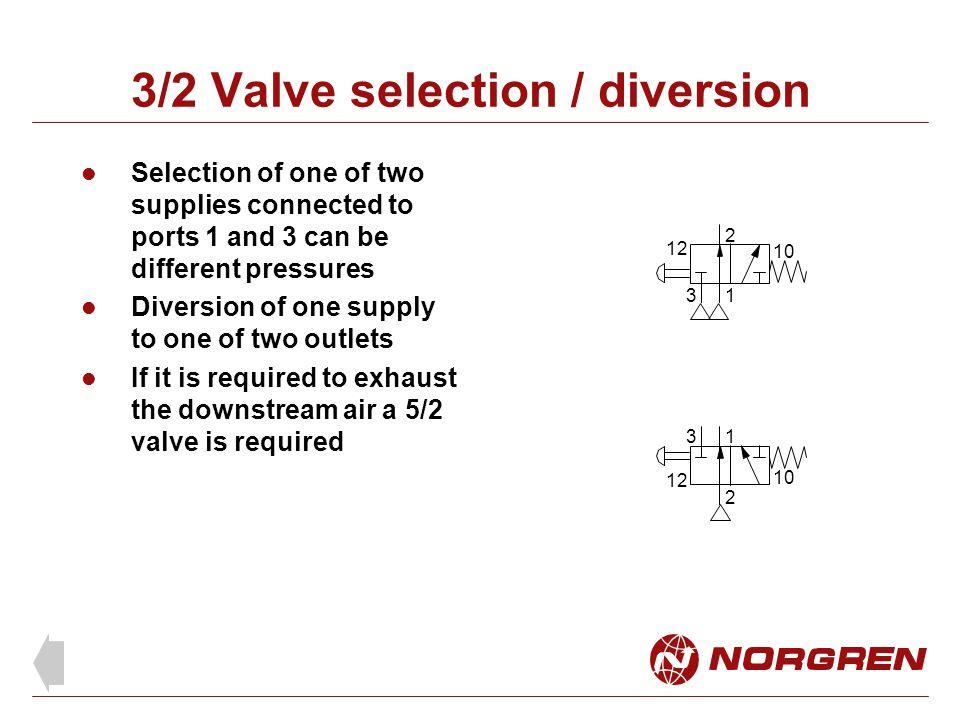 3/2 Valve selection / diversion