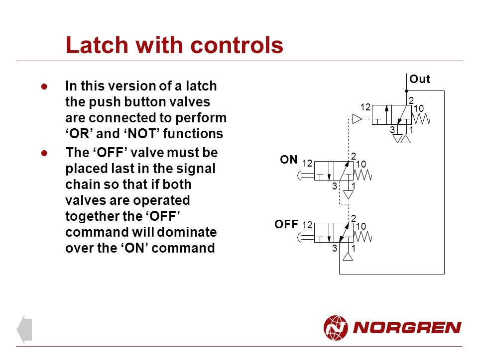 Latch with controls Out. In this version of a latch the push button valves are connected to perform 'OR' and 'NOT' functions.