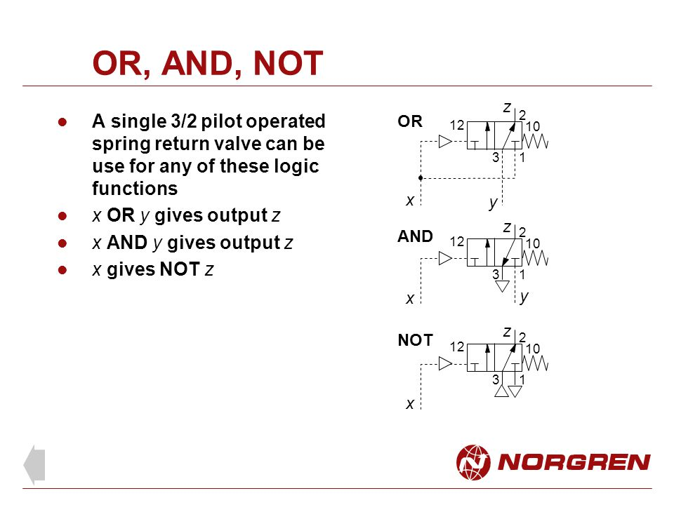 OR, AND, NOT z. A single 3/2 pilot operated spring return valve can be use for any of these logic functions.