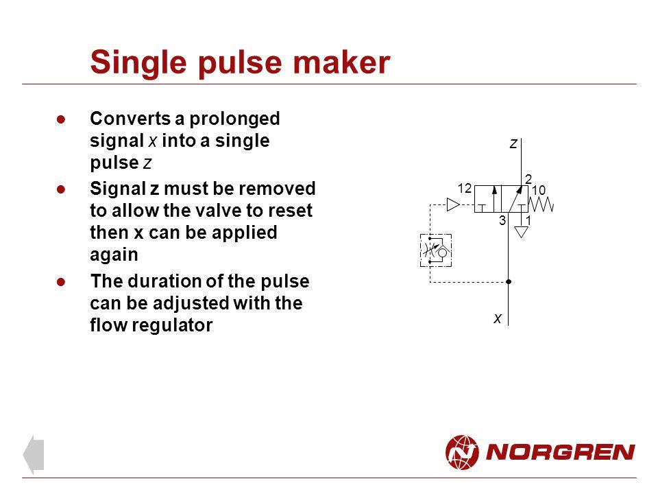 Single pulse maker Converts a prolonged signal x into a single pulse z
