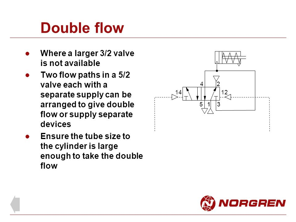 Double flow Where a larger 3/2 valve is not available
