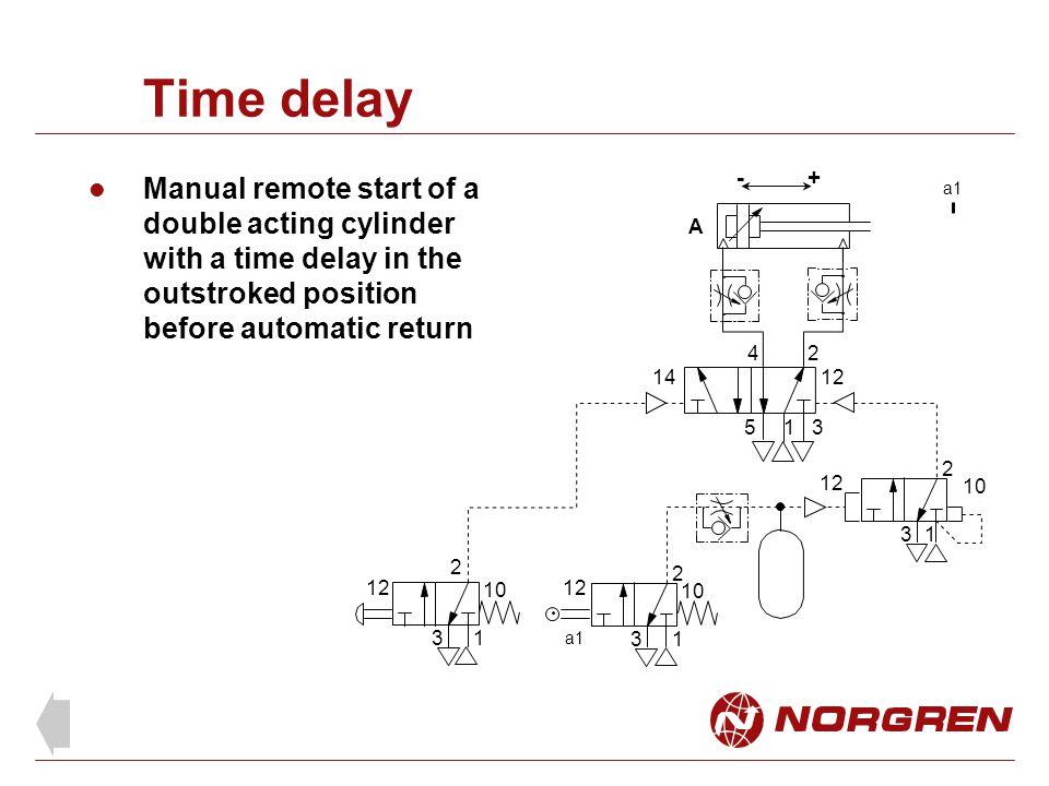 Time delay 2. 1. 4. 5. 3. 14. 12. 10. + - A. a1.