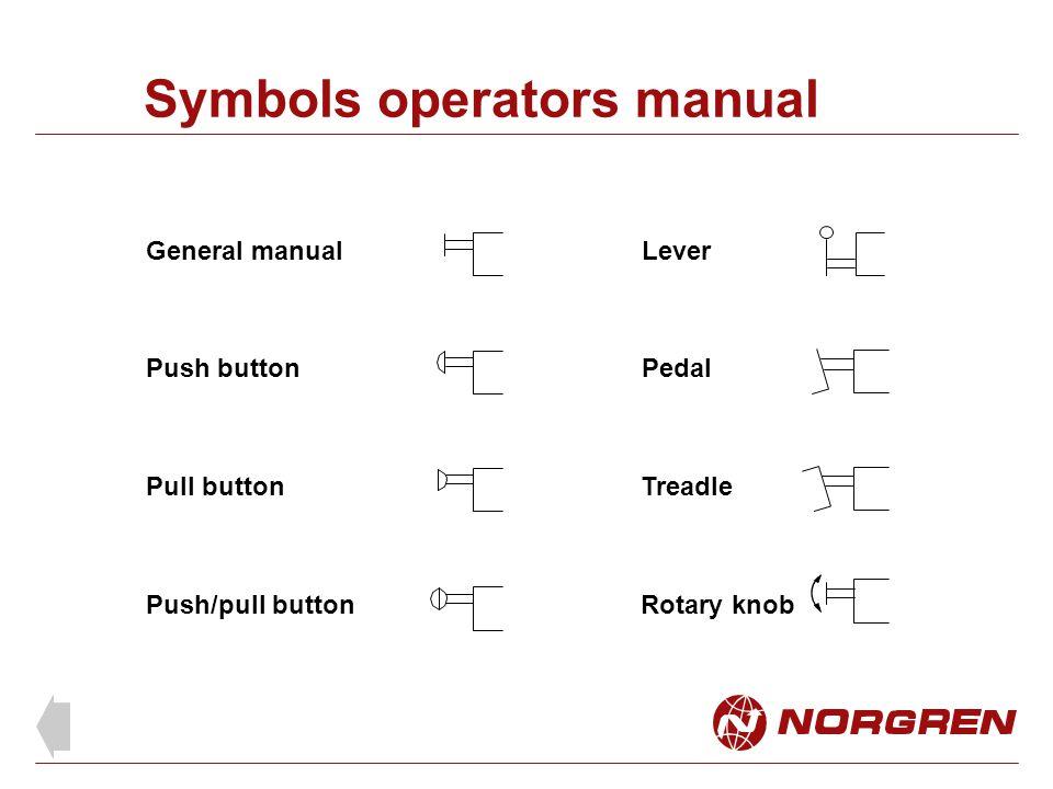Symbols operators manual