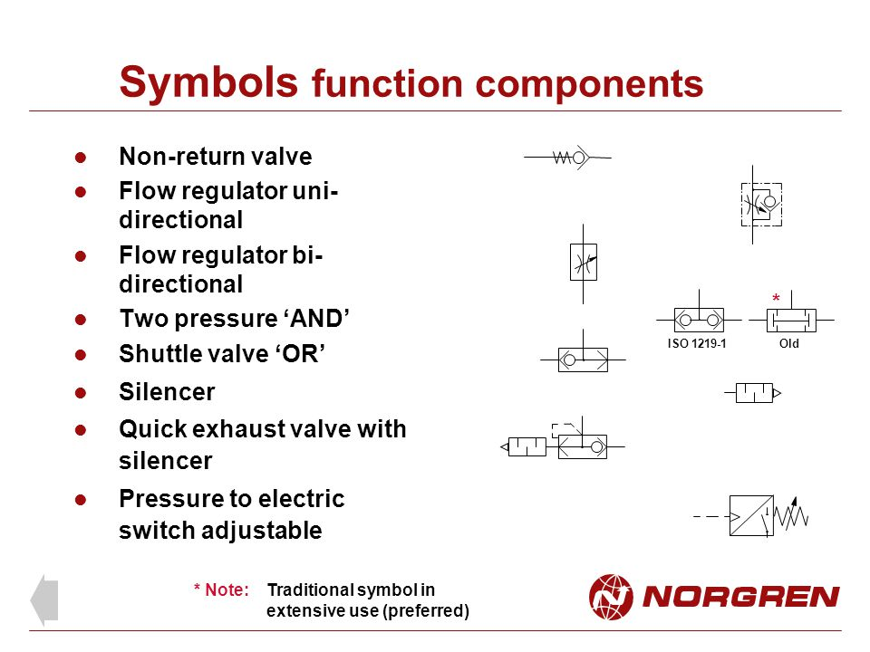 Iso Flow Control Symbol