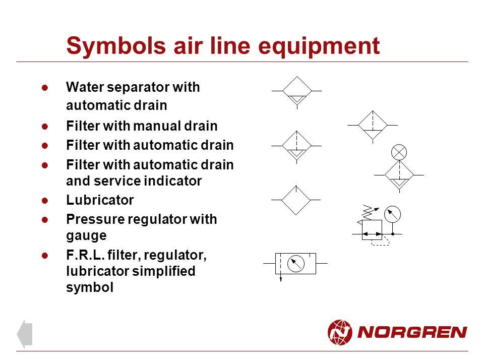 Symbols air line equipment