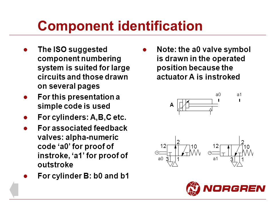 Component identification