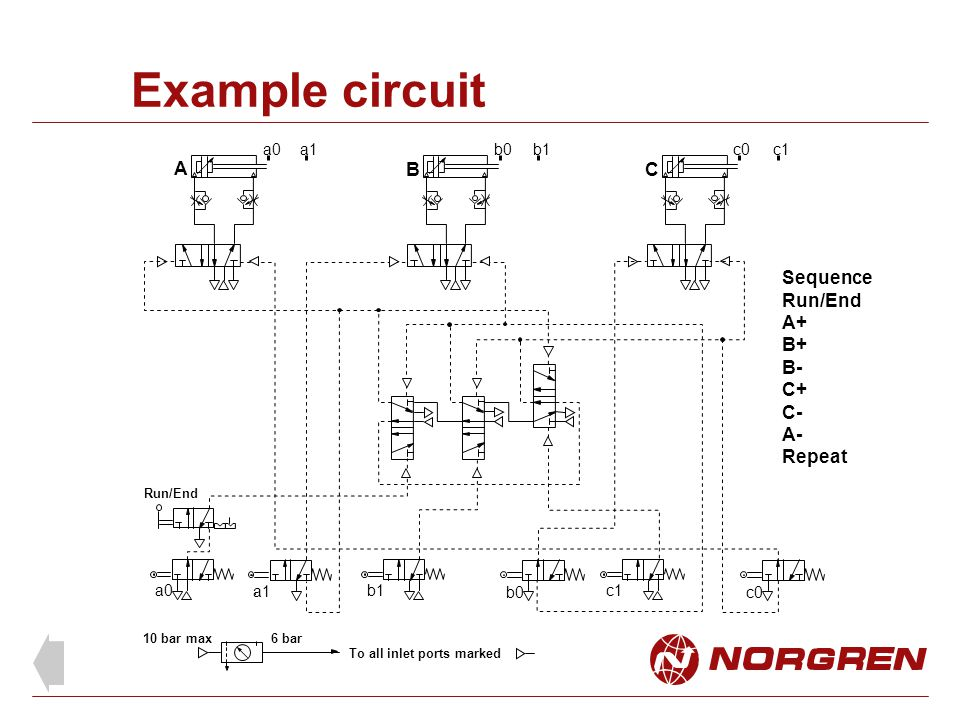 Example circuit A B C Sequence Run/End A+ B+ B- C+ C- A- Repeat a0 a1