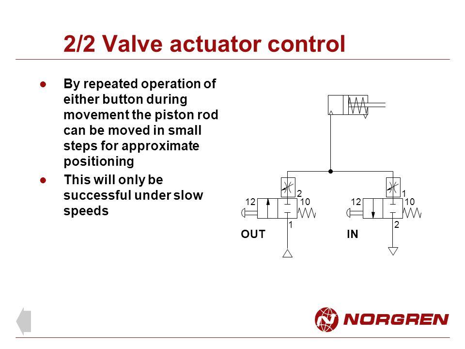 2/2 Valve actuator control
