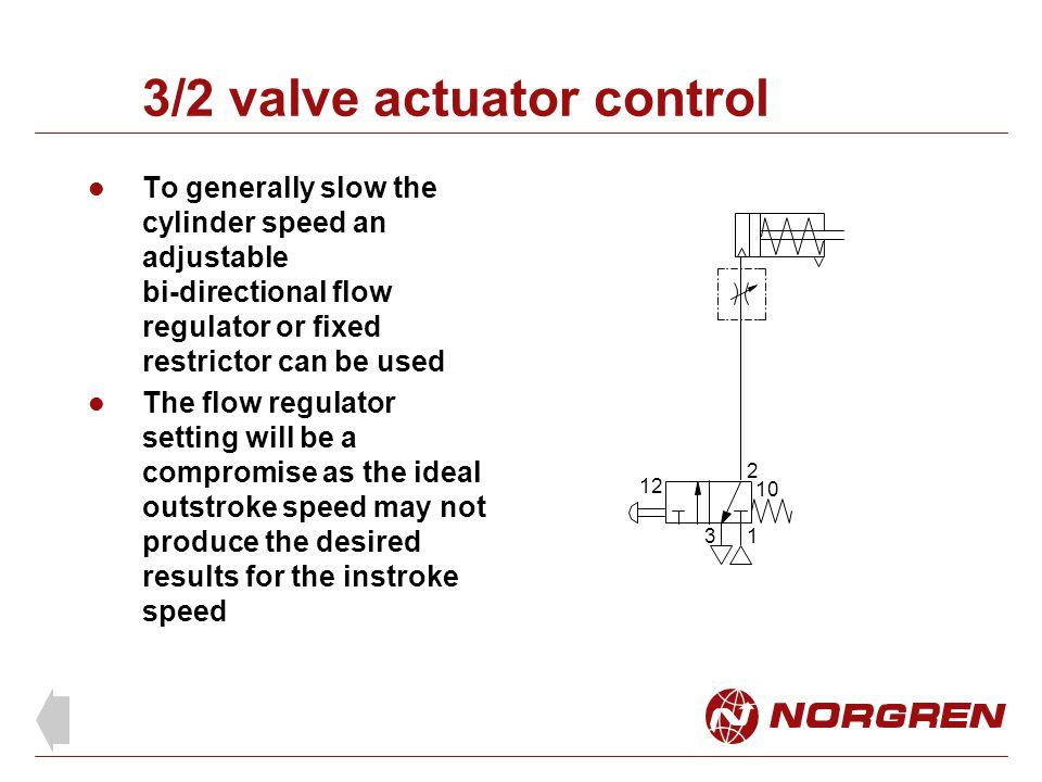 3/2 valve actuator control