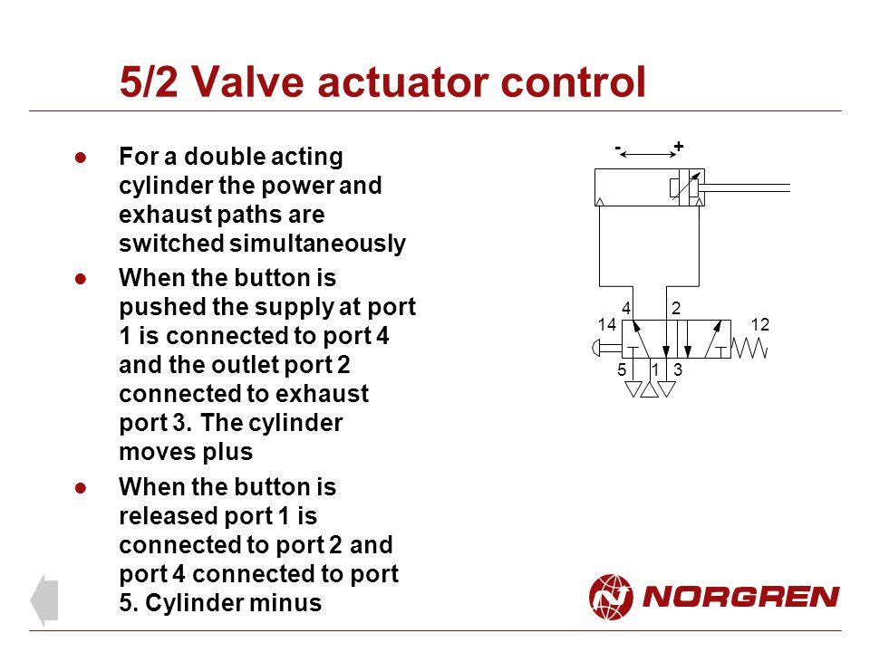 5/2 Valve actuator control