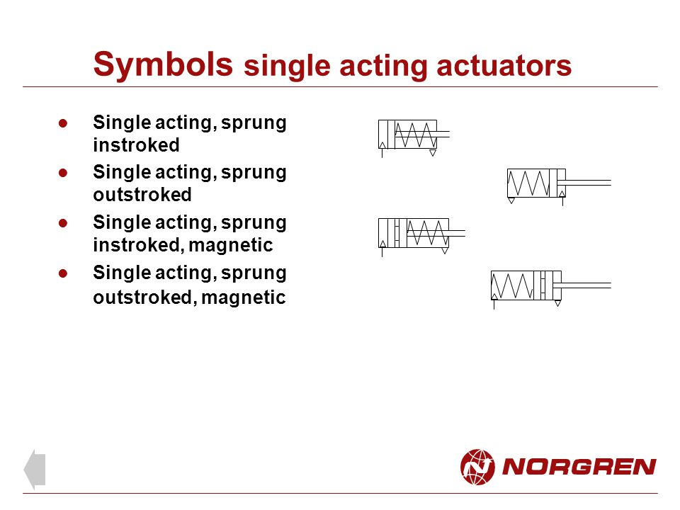 Symbols single acting actuators