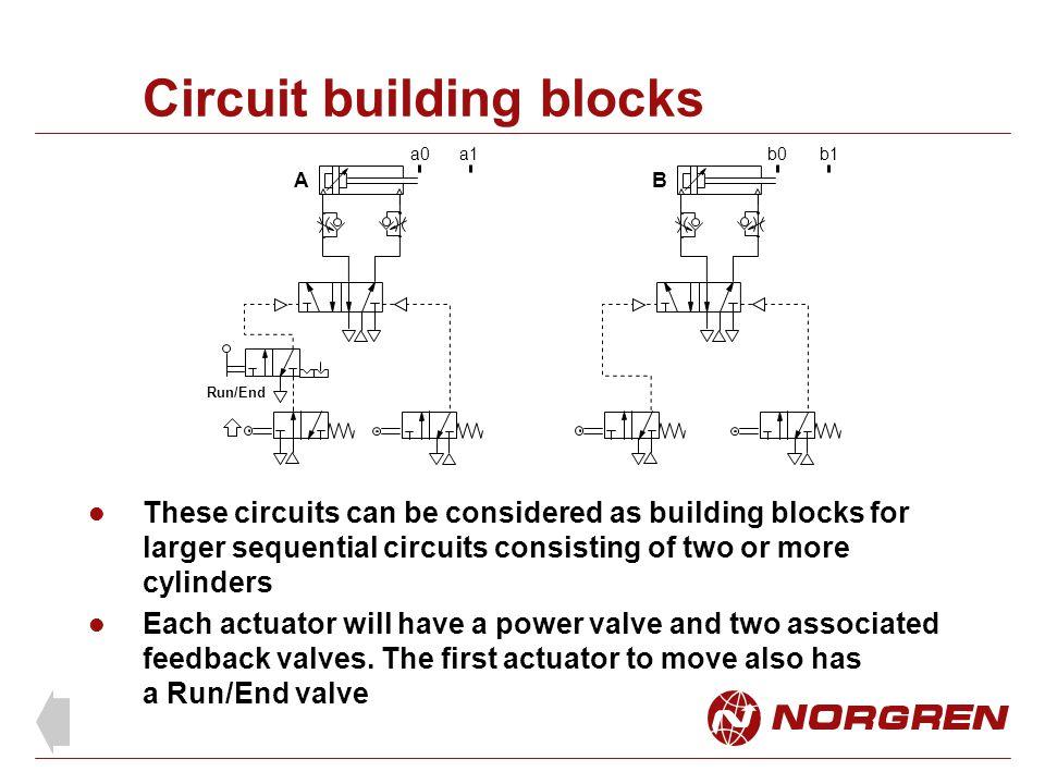 Circuit building blocks