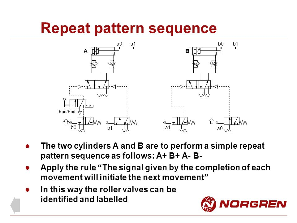 Repeat pattern sequence