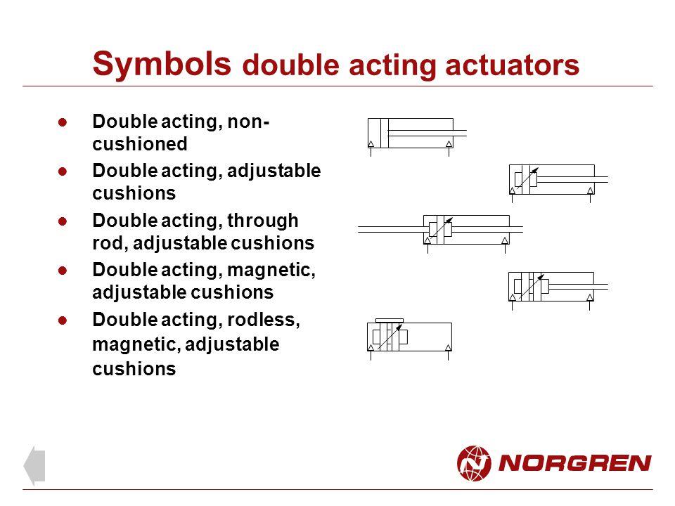 Symbols double acting actuators