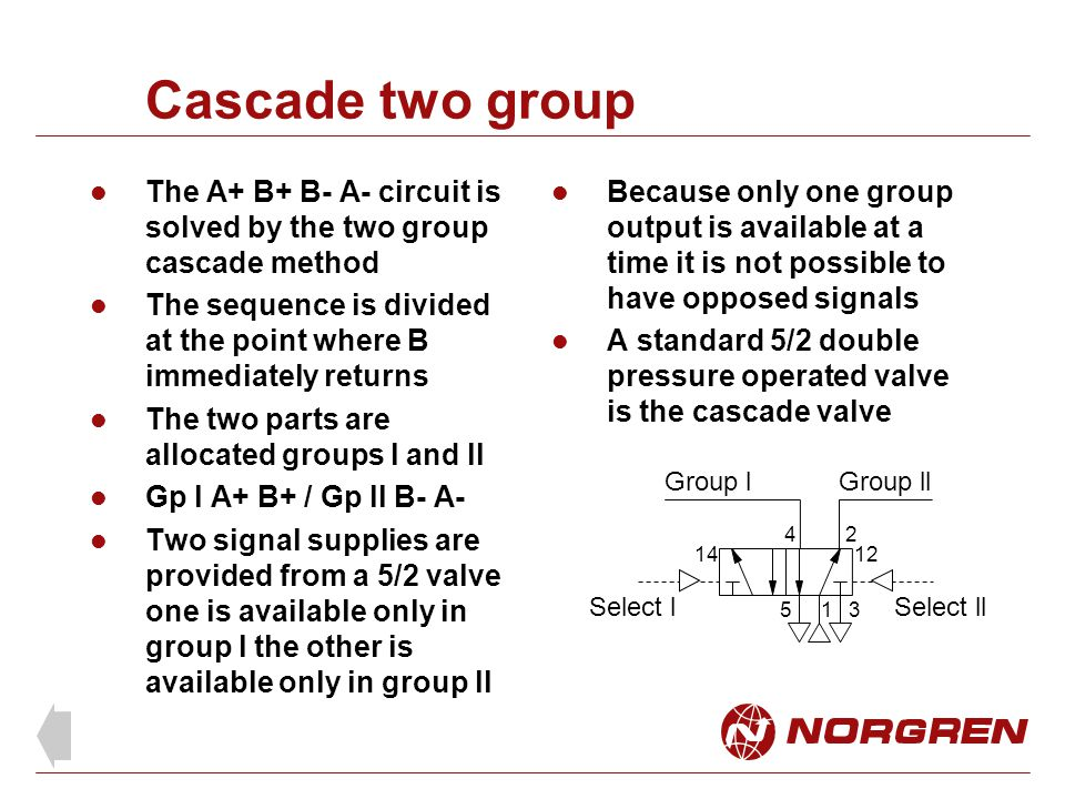 Cascade two group The A+ B+ B- A- circuit is solved by the two group cascade method.