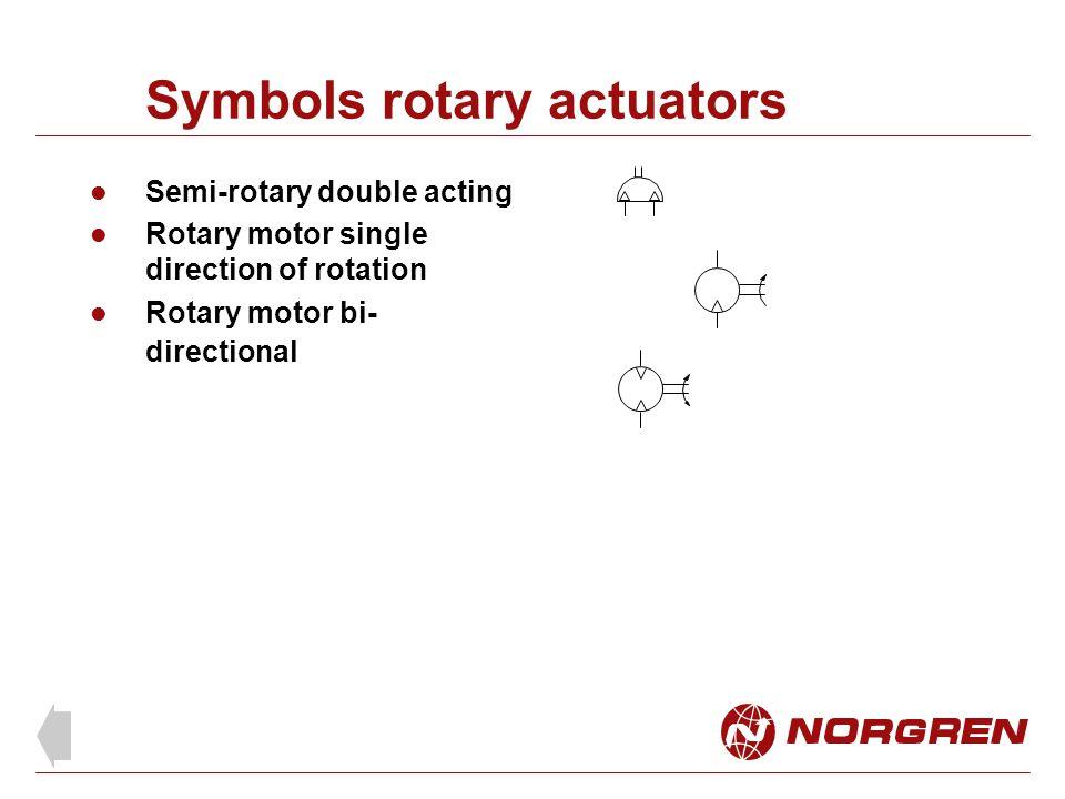 Symbols rotary actuators