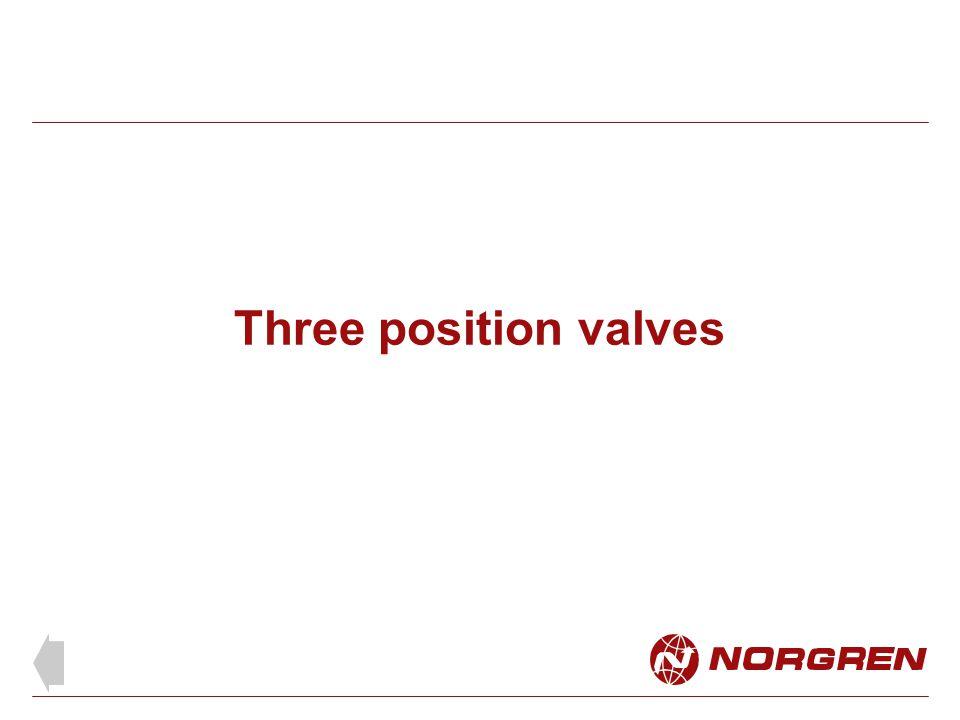 Three position valves