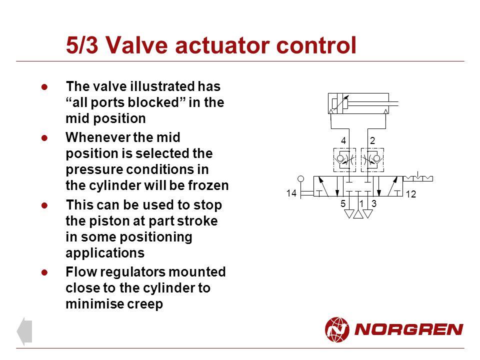 5/3 Valve actuator control