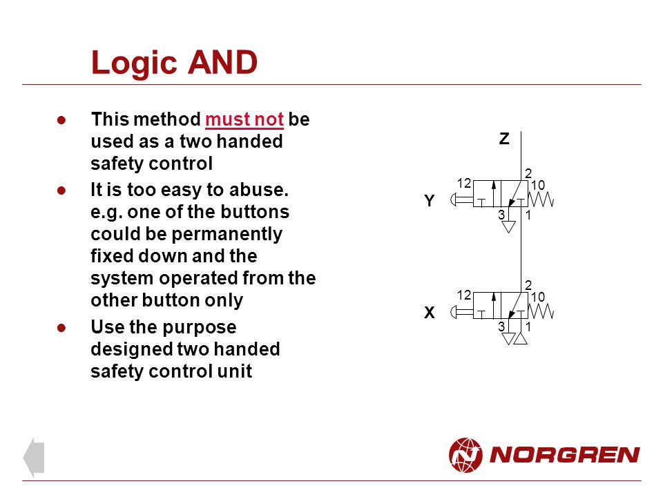 Logic AND This method must not be used as a two handed safety control