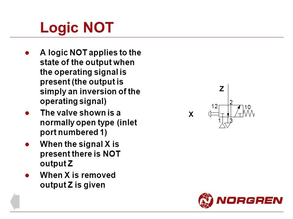Logic NOT