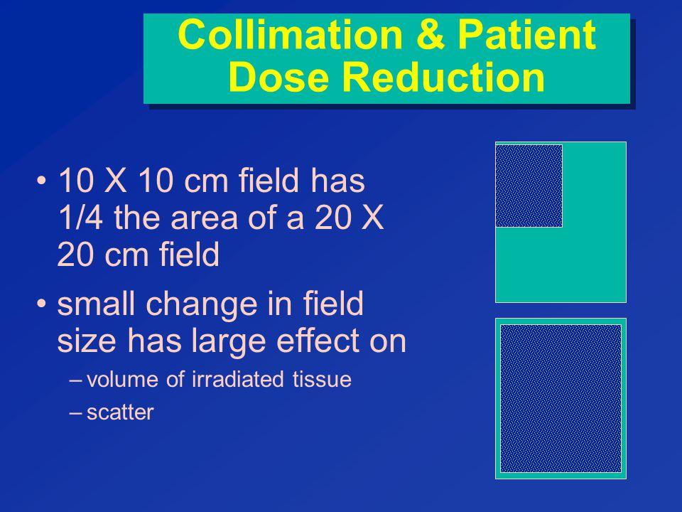Collimation & Patient Dose Reduction