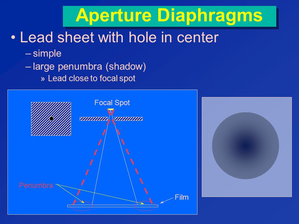 Aperture Diaphragms Lead sheet with hole in center simple