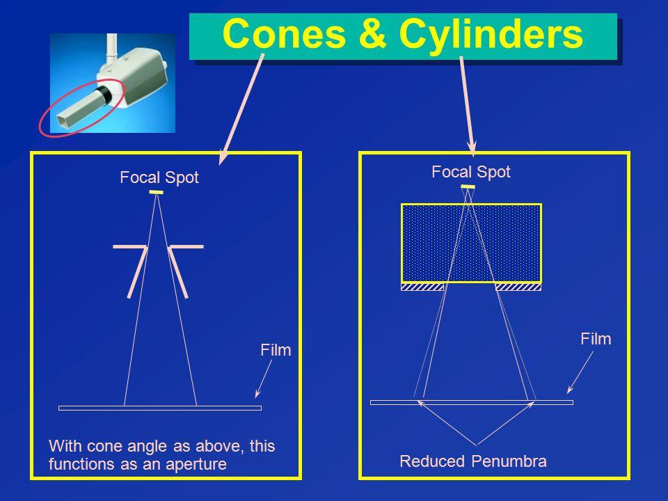 Cones & Cylinders Focal Spot Focal Spot Film Film