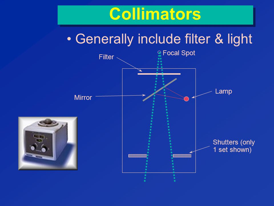 Collimators Generally include filter & light Focal Spot Filter Lamp