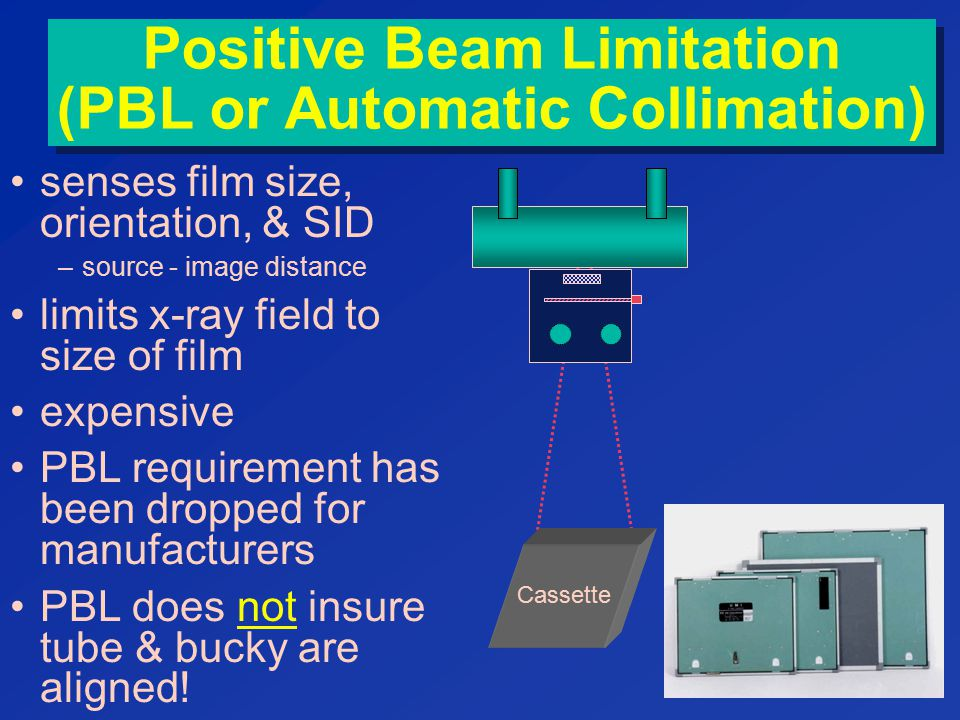 Positive Beam Limitation (PBL or Automatic Collimation)