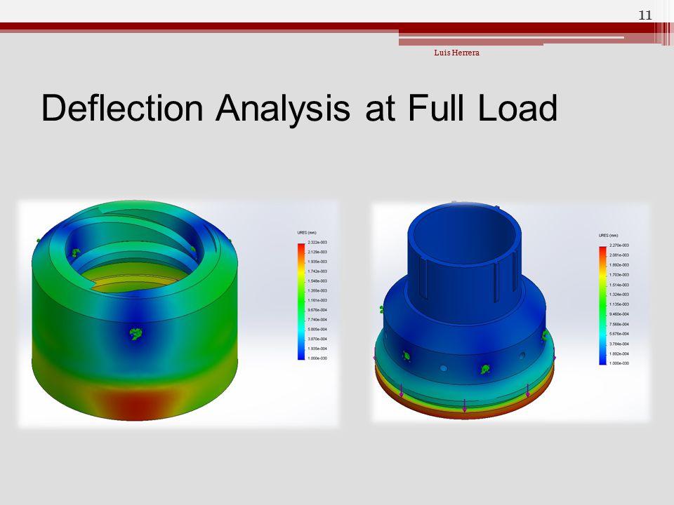 Deflection Analysis at Full Load