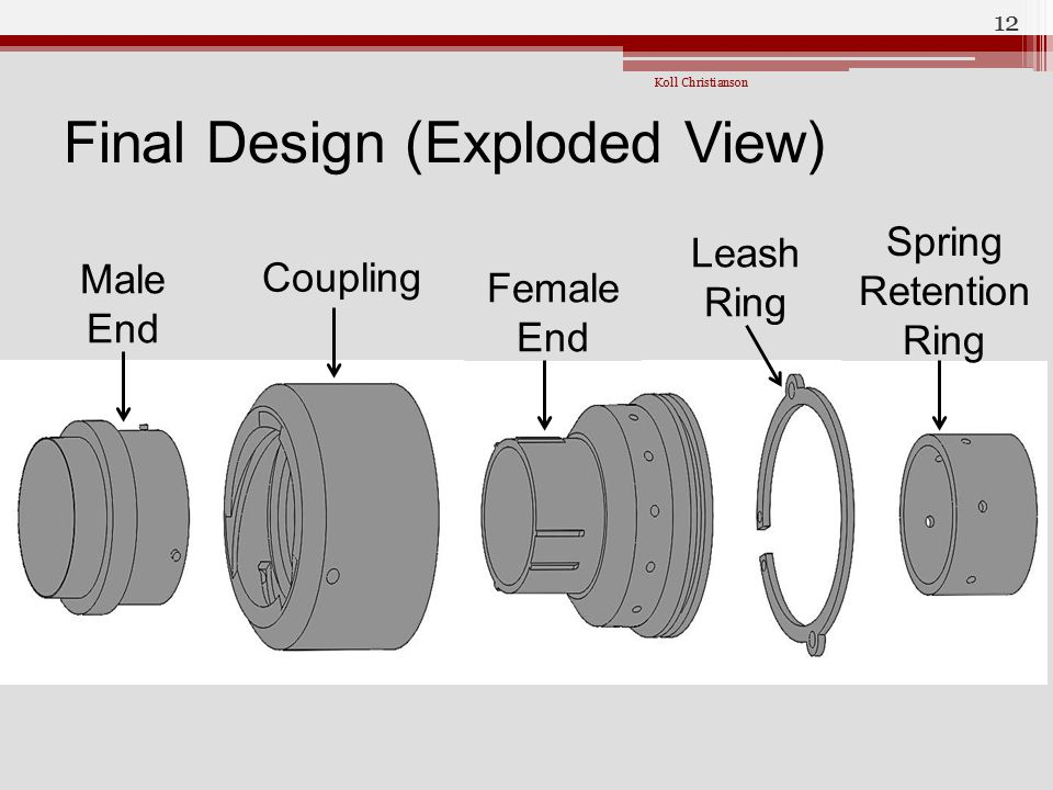 Final Design (Exploded View)