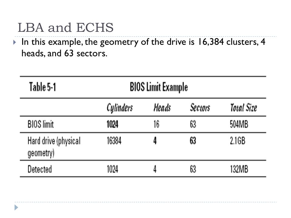 LBA and ECHS In this example, the geometry of the drive is 16,384 clusters, 4 heads, and 63 sectors.