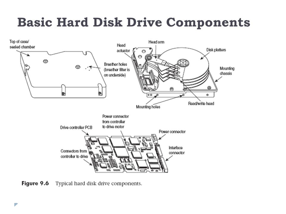 Basic Hard Disk Drive Components