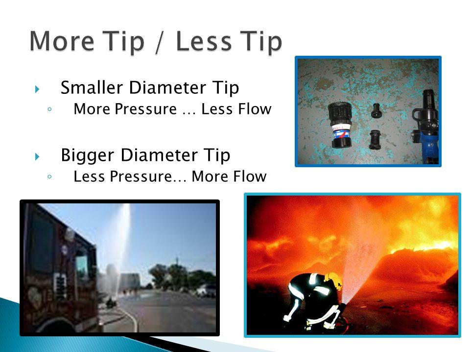 More Tip / Less Tip Smaller Diameter Tip Bigger Diameter Tip