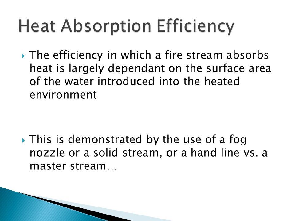 Heat Absorption Efficiency