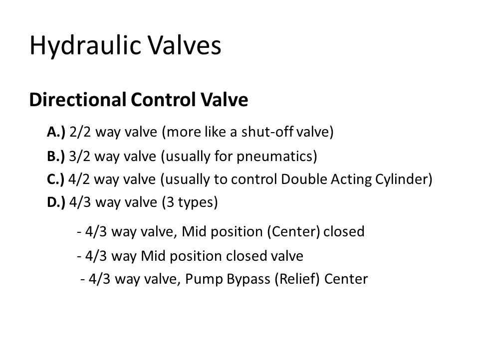 Hydraulic Valves Directional Control Valve