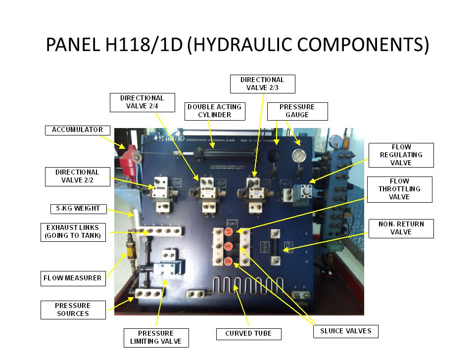 PANEL H118/1D (HYDRAULIC COMPONENTS)