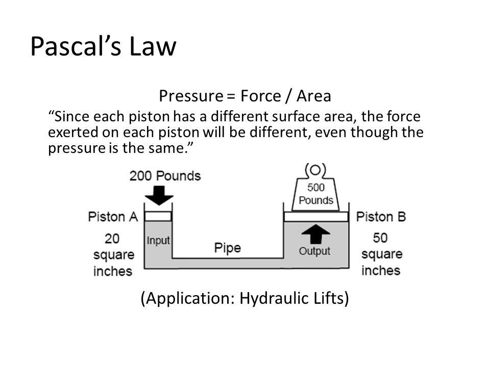 (Application: Hydraulic Lifts)