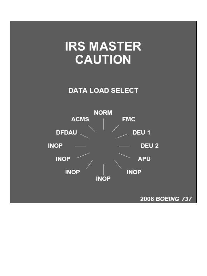 IRS MASTER CAUTION DATA LOAD SELECT NORM ACMS FMC DFDAU DEU 1