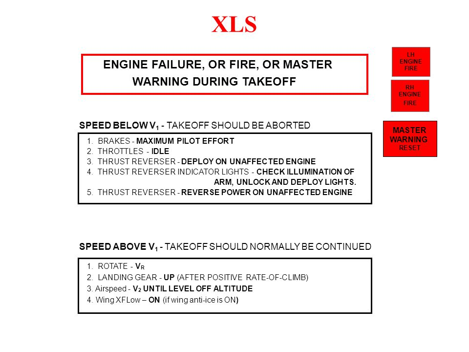 XLS ENGINE FAILURE, OR FIRE, OR MASTER WARNING DURING TAKEOFF