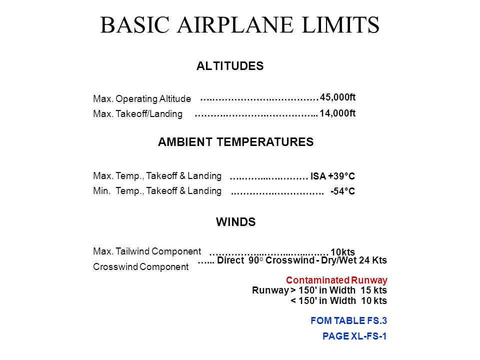 BASIC AIRPLANE LIMITS ALTITUDES AMBIENT TEMPERATURES WINDS
